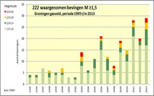 Groningen_c