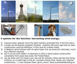 windturbine (r)evolution txt